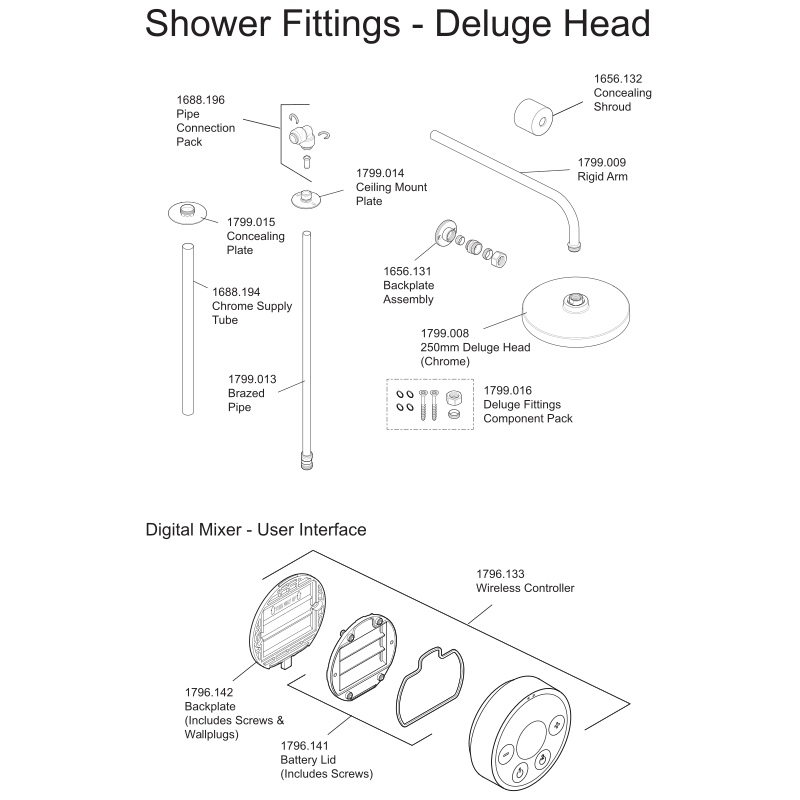 Mira Platinum Ceiling Fed (Mains) Parts and Spares - Shower Fittings Deluge Head - The Shower Doctors